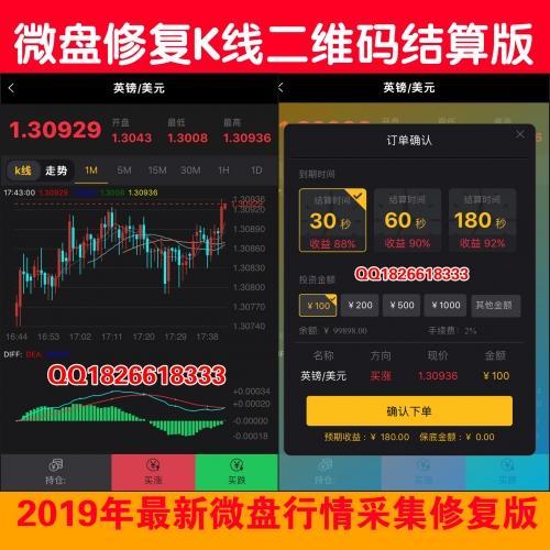 【完整版】2020微盘微交易K线时间盘源码|期货|股票|虚拟币|点位盘|外汇贵金属交易平台|去除短信|