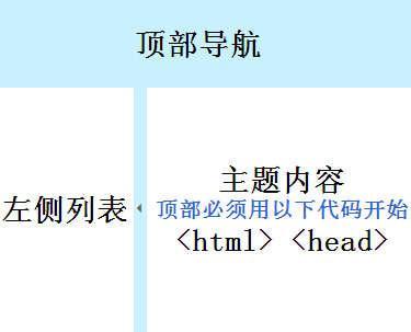 js代码后台页面列表展开隐藏收缩全屏显示特效代码