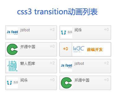 css3动画transform属性鼠标悬停过渡图文列表动画特效代码