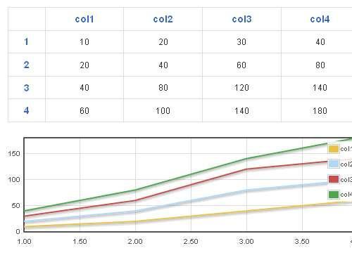 jquery html5 canvas 图表插件获取表格数据值生成走势图特效代码