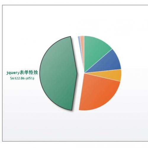 jquery html5 图表用canvas绘制动画圆形饼图 分配统计数据量的百分比