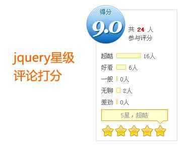 jquery星级评分特效制作电影视频网站滑动星星打分效果代码