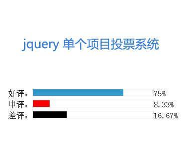 jquery progress bar投票进度条系统按百分比显示效果代码