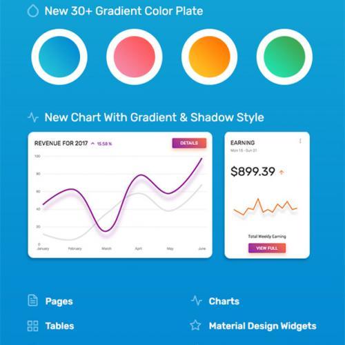 最新Materialize Google Material设计后端模板HTML后端系统框架