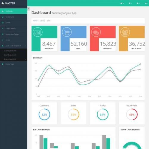 绿色扁平化app商城系统后台管理模板html源码下载